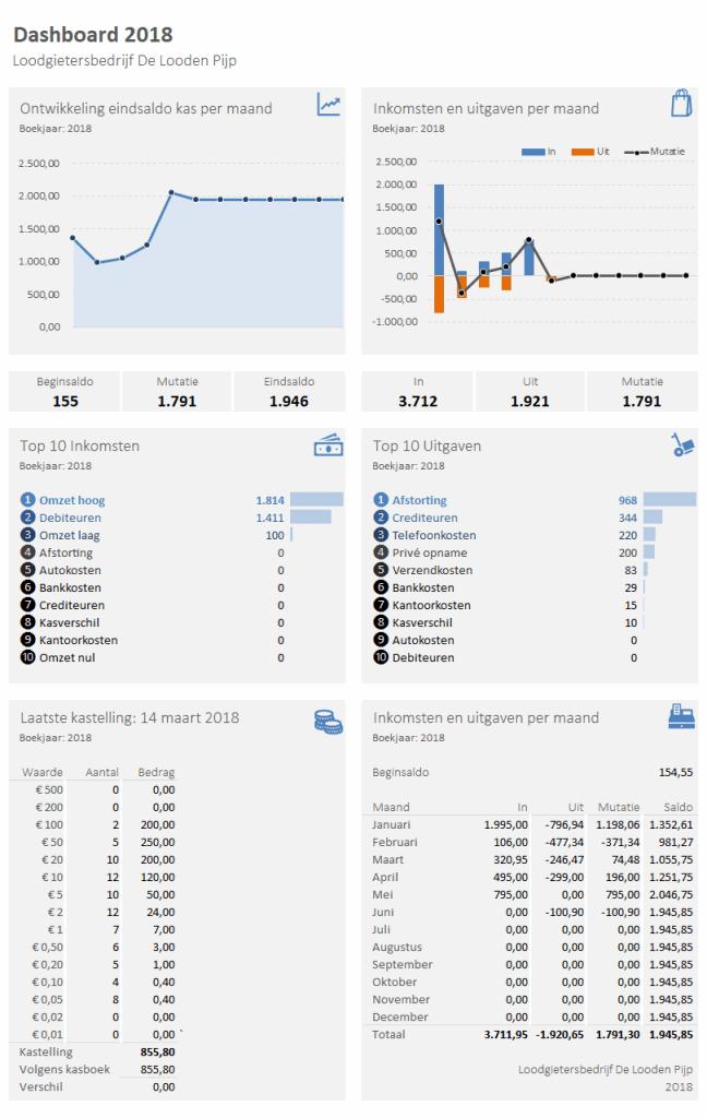 Dashboard Kasboek in Excel