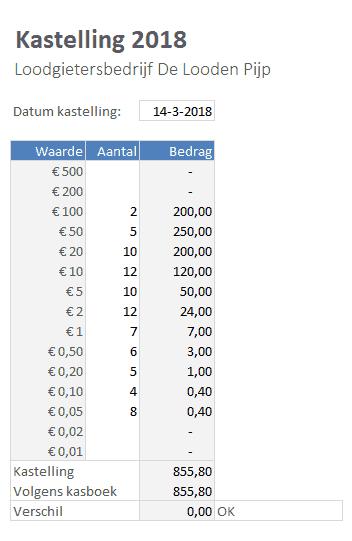 Kastelling Kasboek in Excel