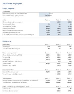 autokosten vergelijken