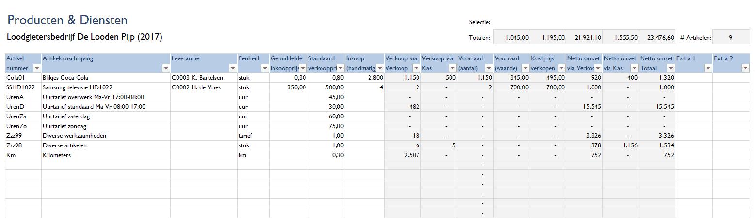 Producten en diensten (voorraad)