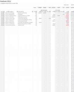 Mutaties verwerken in kasboek in Excel