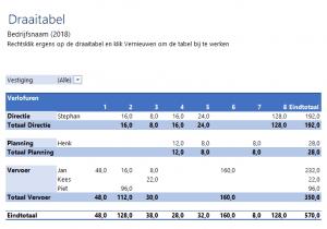 Verlofkaart in Excel Draaitabel