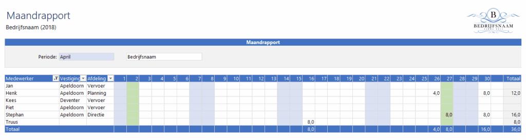 Verlofkaart in Excel Maandrapport