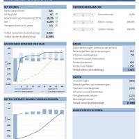 Investeringsselecties dashboard