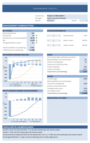 Investeringsselecties dashboard