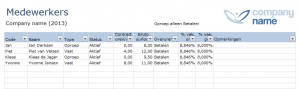 Medewerkers Urenregistratie in Excel