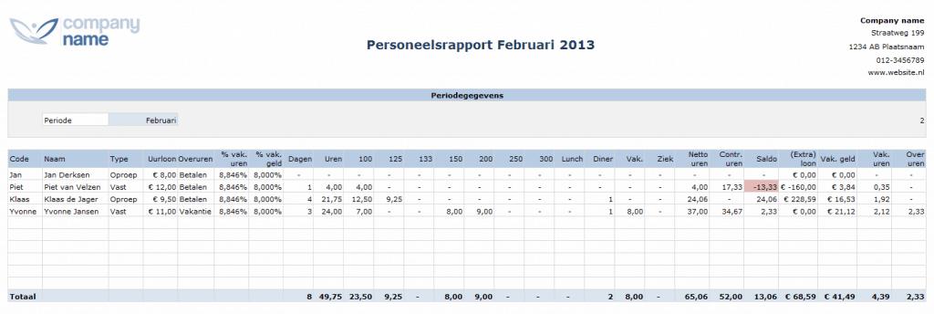 Personeelsrapport Urenregistratie in Excel