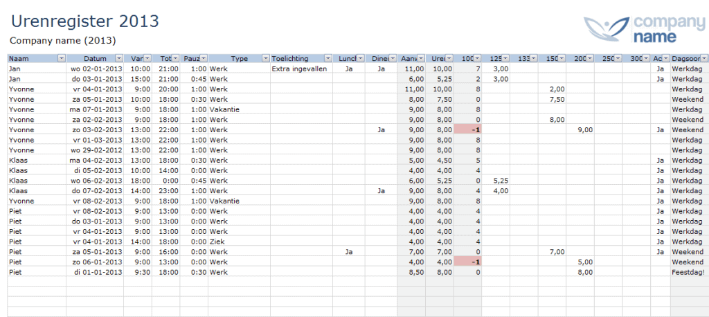 Urenregister Urenregistratie in Excel