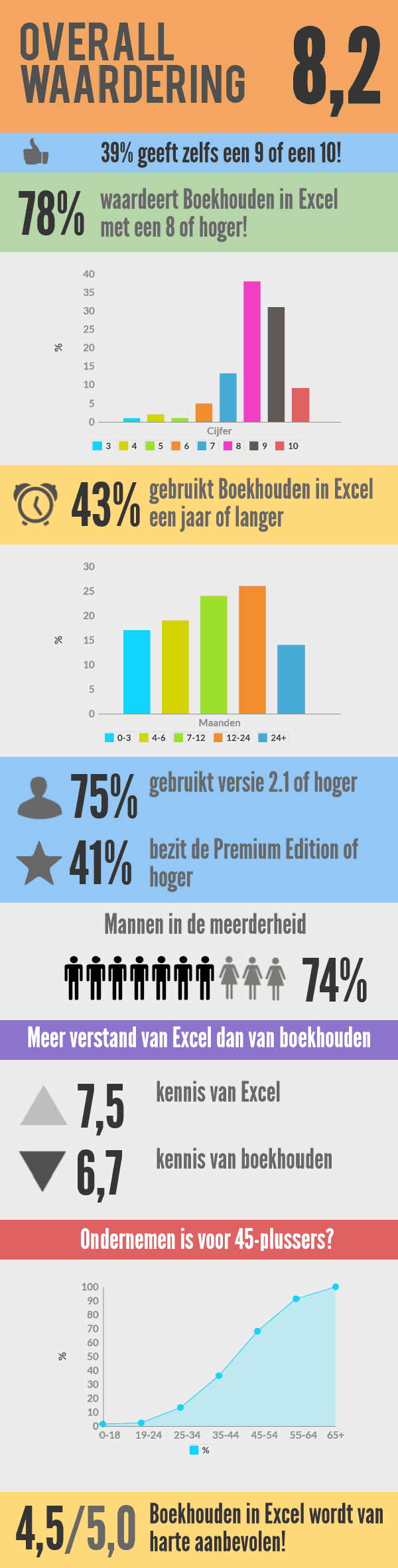 Resultaten klantenonderzoek september 2013