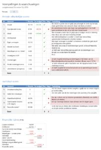 Voorspellingen en waarschuwingen in Boekhouden in Excel