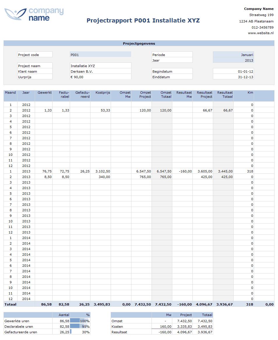 Projectrapport urenregistratie voor projecten in Excel