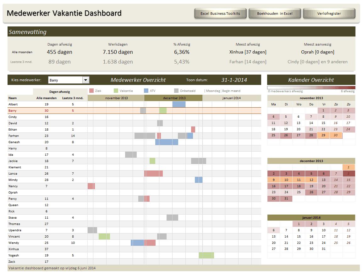 Dashboard vakantieplanner Excel