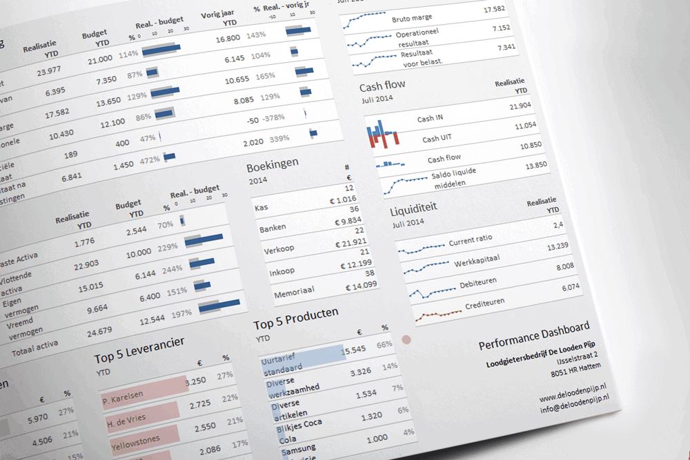 Dashboard Excel boekhouding