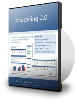Middeling inkomen box 1