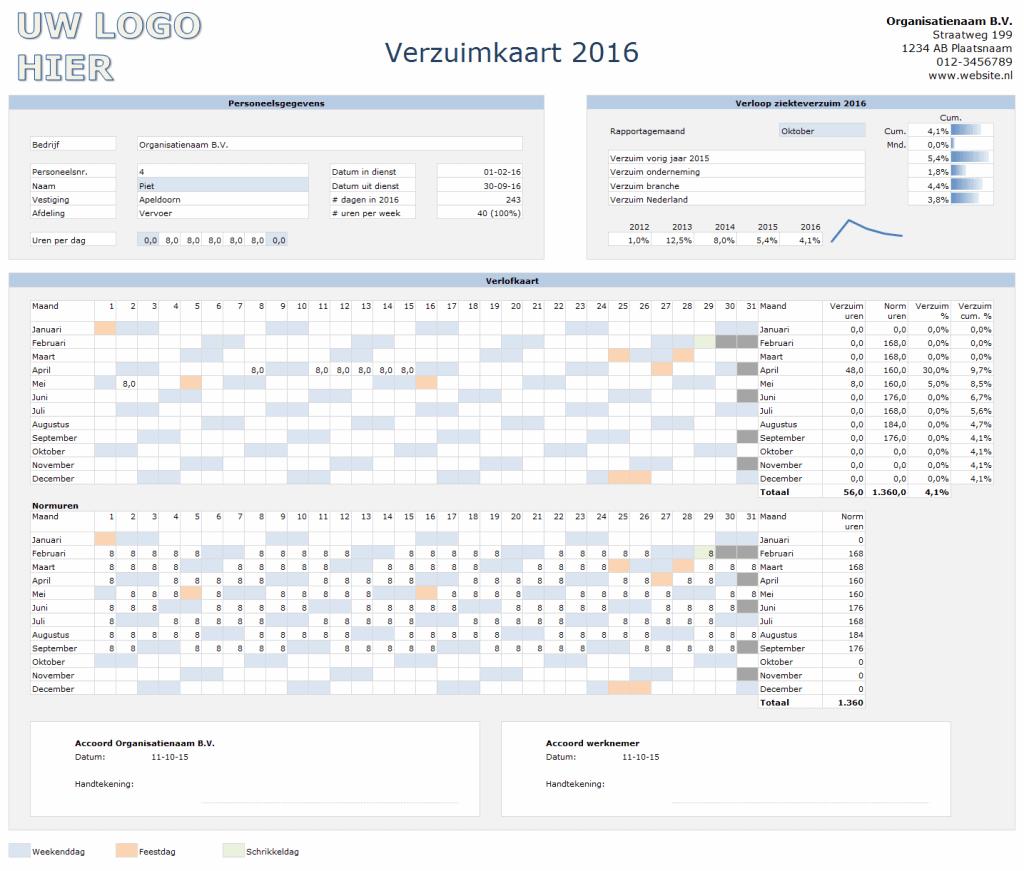 Ziekteverzuim in Excel - Verzuimkaart met normuren