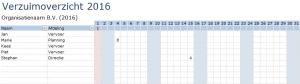 Ziekteverzuim in Excel - Verzuimoverzicht