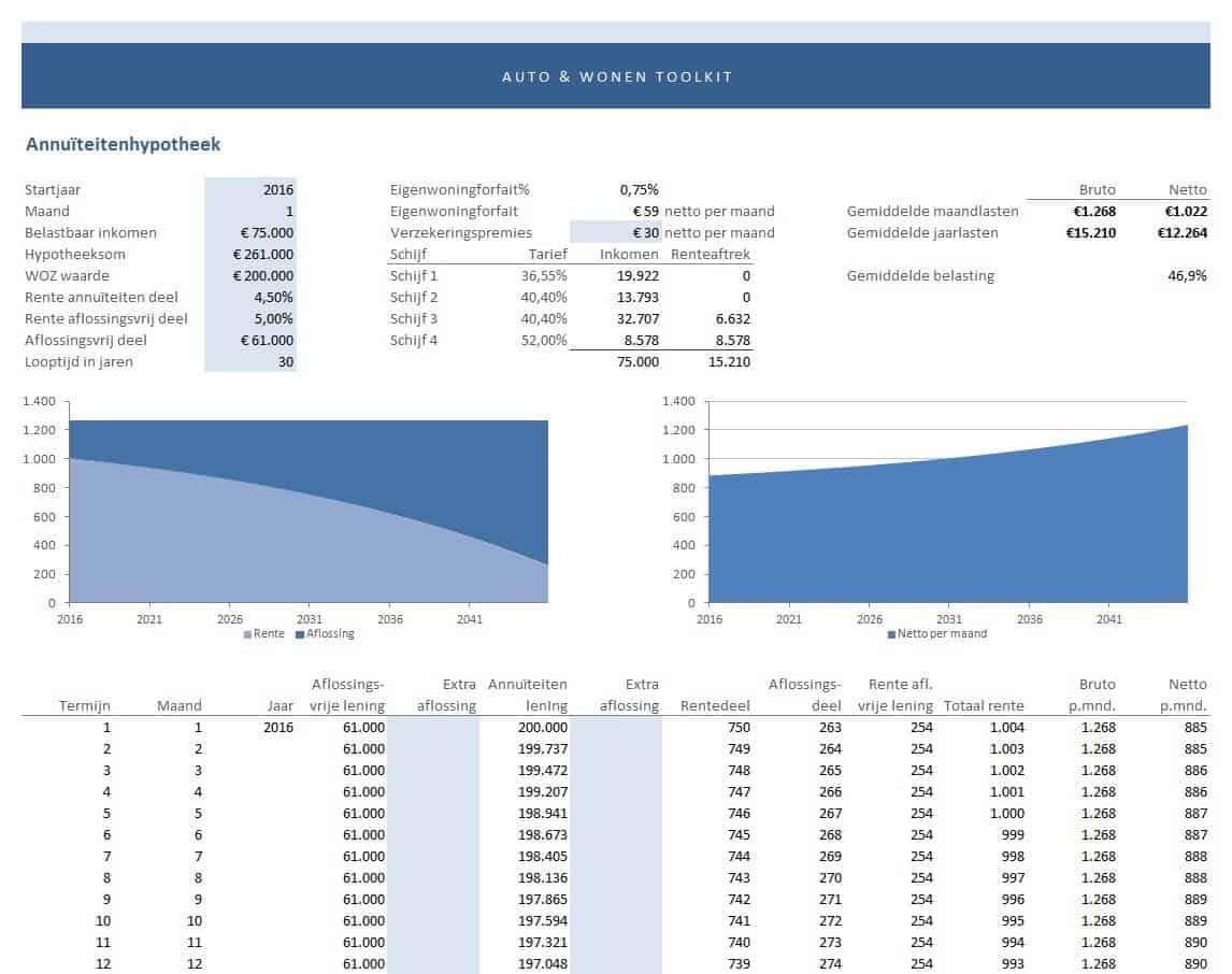 rente hypotheek berekenen
