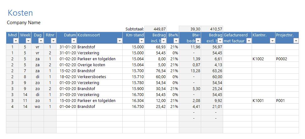 Kostenregister