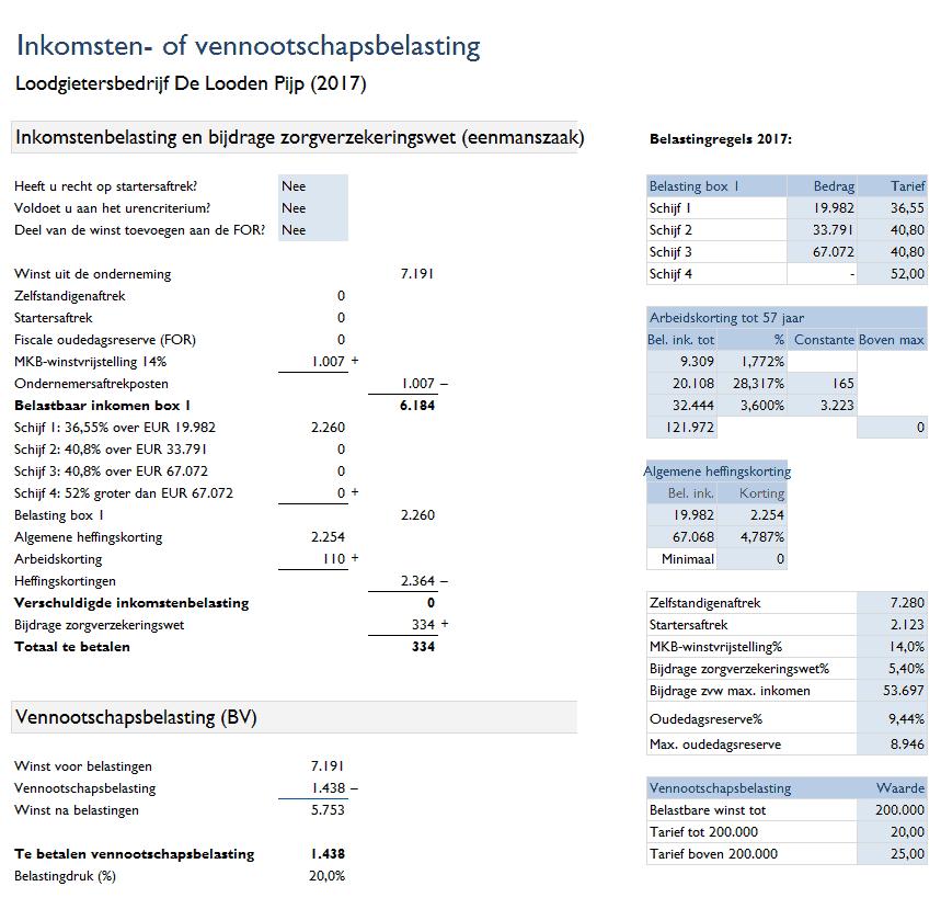 Inkomstenbelasting en bijdrage zorgverzekeringswet berekenen