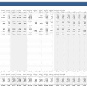 Vaste activa jaarspecificatie Excel