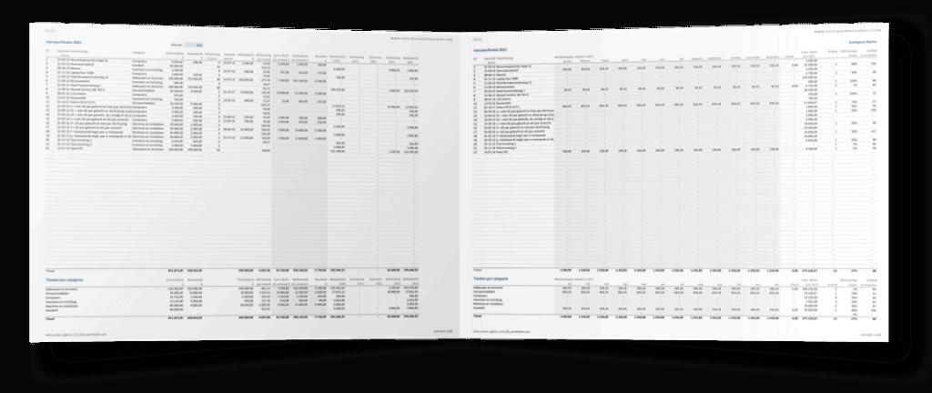 Vaste activa register jaarspecificatie