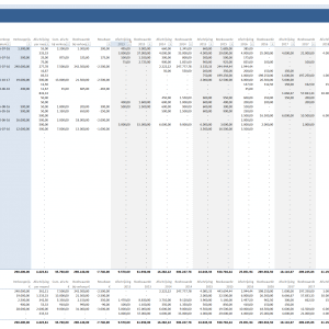 Vaste activa register in Excel