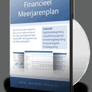 Financieel meerjarenplan DVD