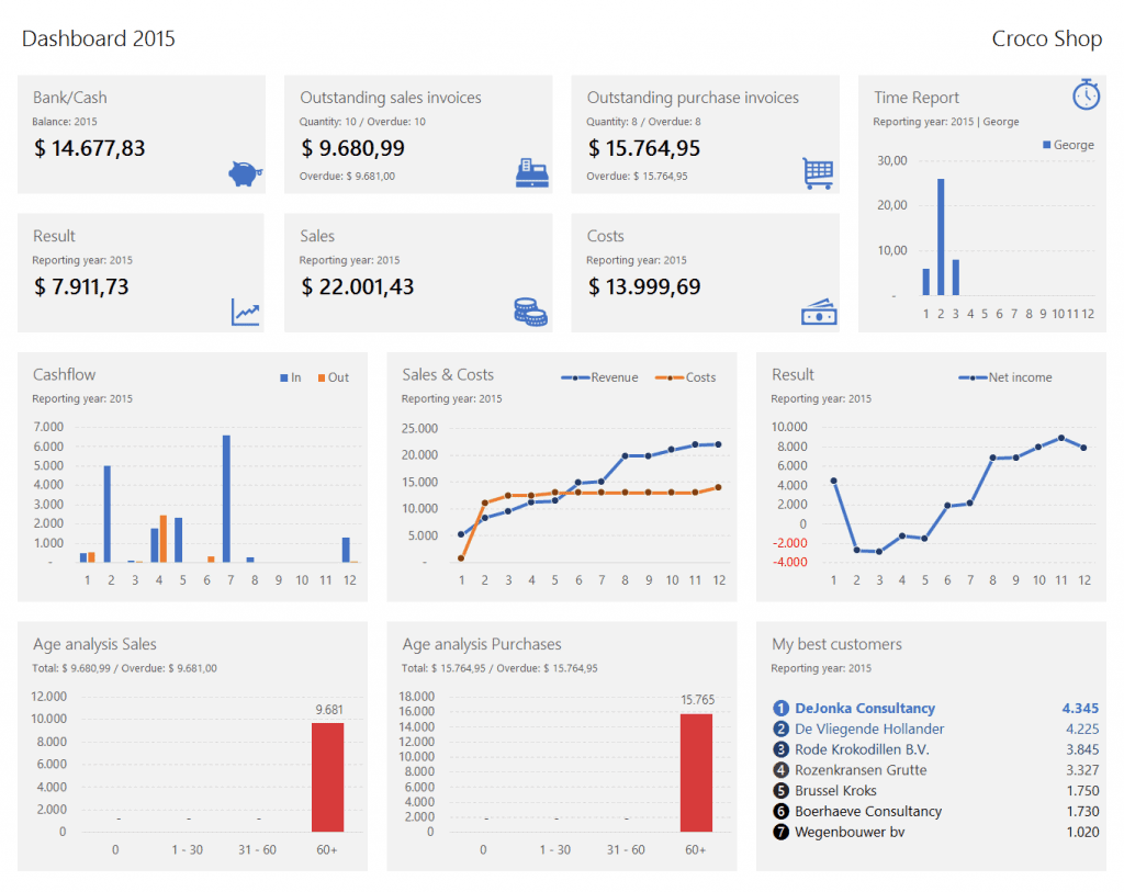 Excel accounting template Dashboard