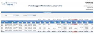 Urenregistratie projecten - perioderapport medewerkers