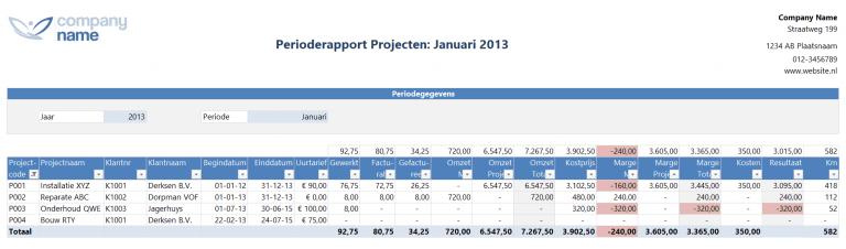 Urenregistratie projecten - perioderapport projecten