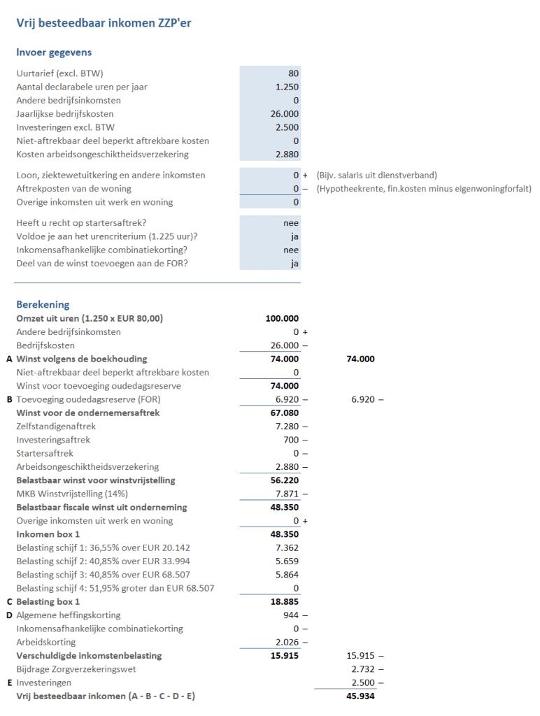 vrij-besteedbaar-inkomen-zzp-berekening (onderdeel van de ZZP Toolkit)