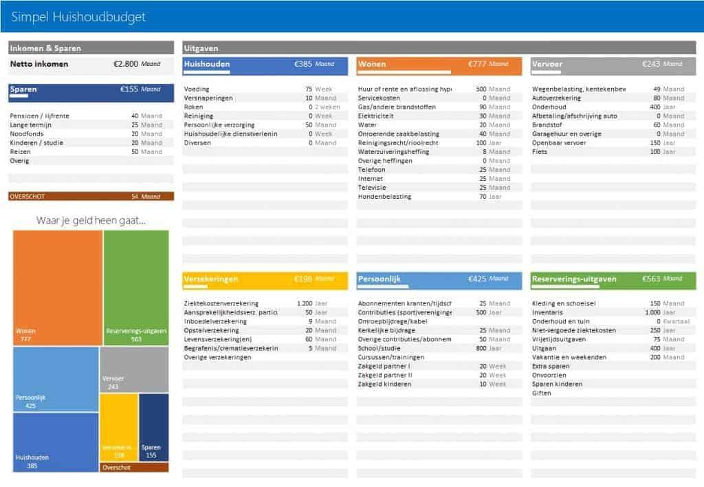 Simpel huishoudbudget in Excel