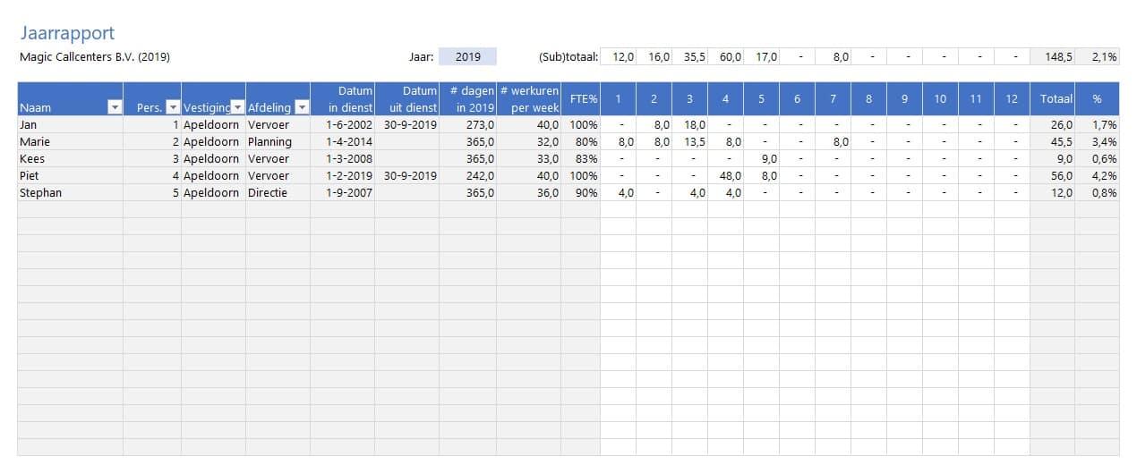 Jaarrapport Ziekteverzuim in Excel