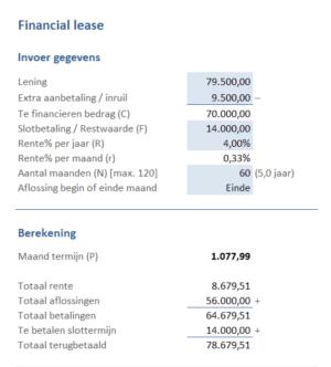financial lease in excel berekening voorbeeld
