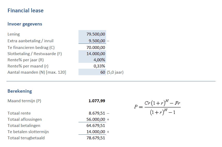 financial lease voorbeeld berekening