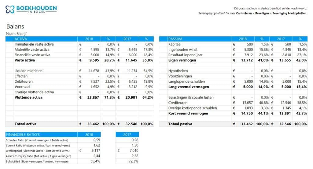 gratis boekhoudsjablonen - balans boekhoudsjabloon