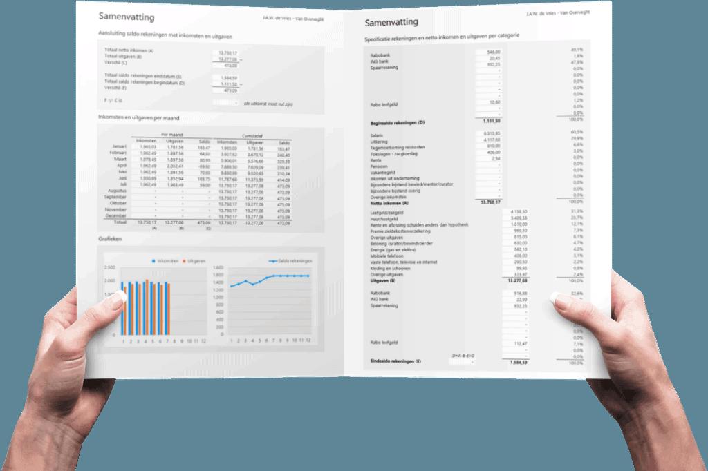 Bewindvoering in Excel samenvatting
