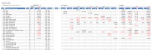 Saldoselectie Boekhouden in Excel 5.1