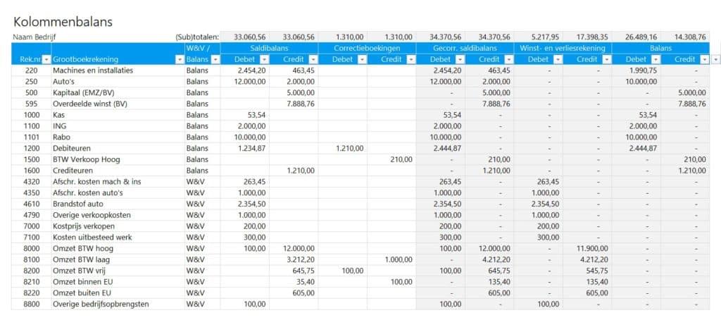 gratis boekhoudsjablonen: kolommenbalans boekhoudsjabloon