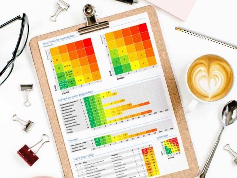 RCSA - Risk Control Self Assessment template