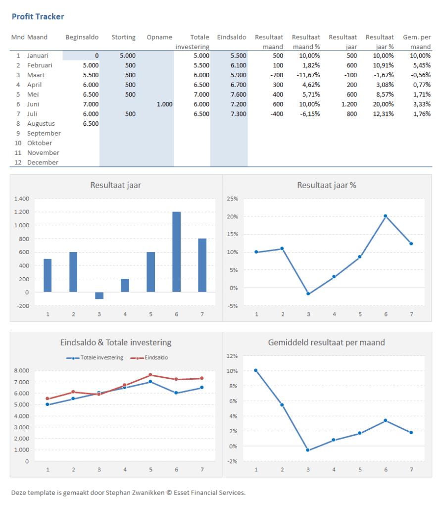 Profit Tracker