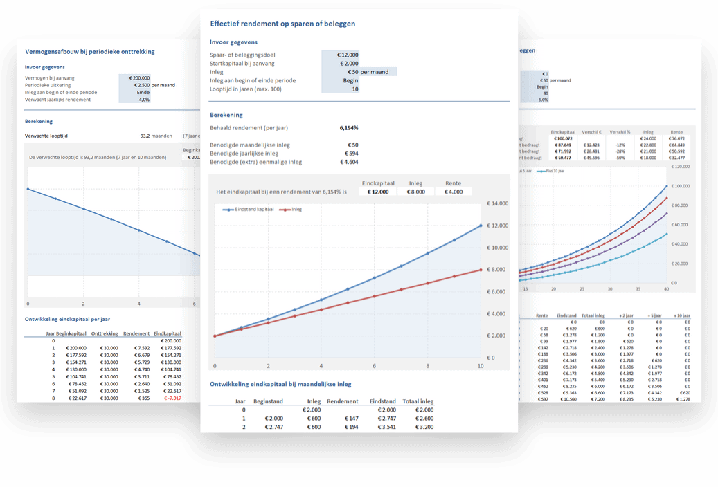 Sparen & Beleggen Toolkit
