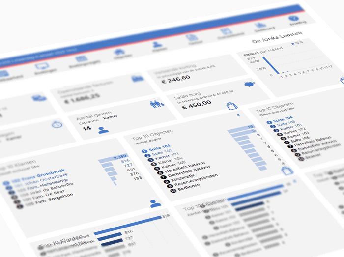 Verhuurmanager in Excel Dashboard Closeup