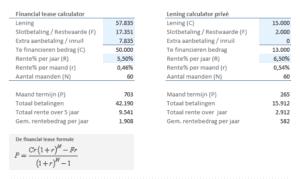 Financial lease calculator en persoonlijke lening berekening