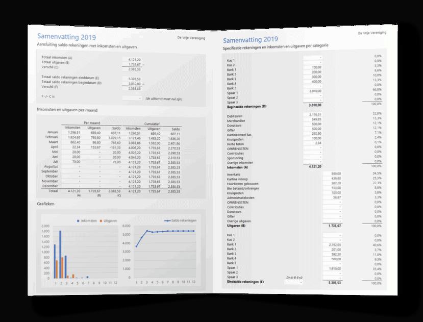 Samenvatting Ledenadministratie in Excel