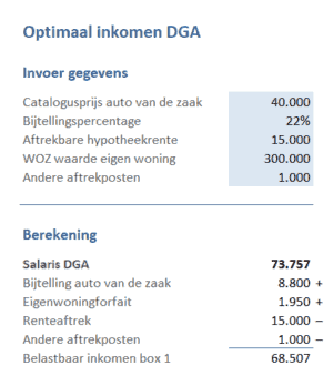 Optimaal DGA-inkomen voorbeeldberekening