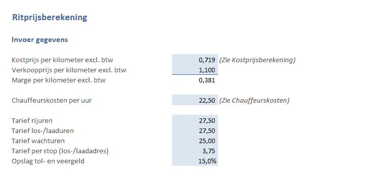 ritprijs berekenen - invoer gegevens