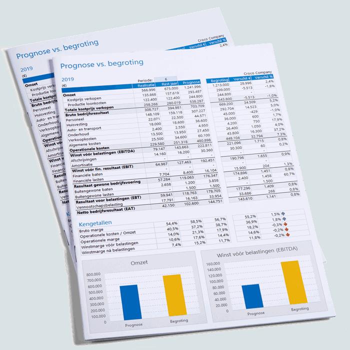 resultaatvergelijking prognose versus begroting