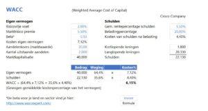 ondernemingswaarde berekenen met de wacc