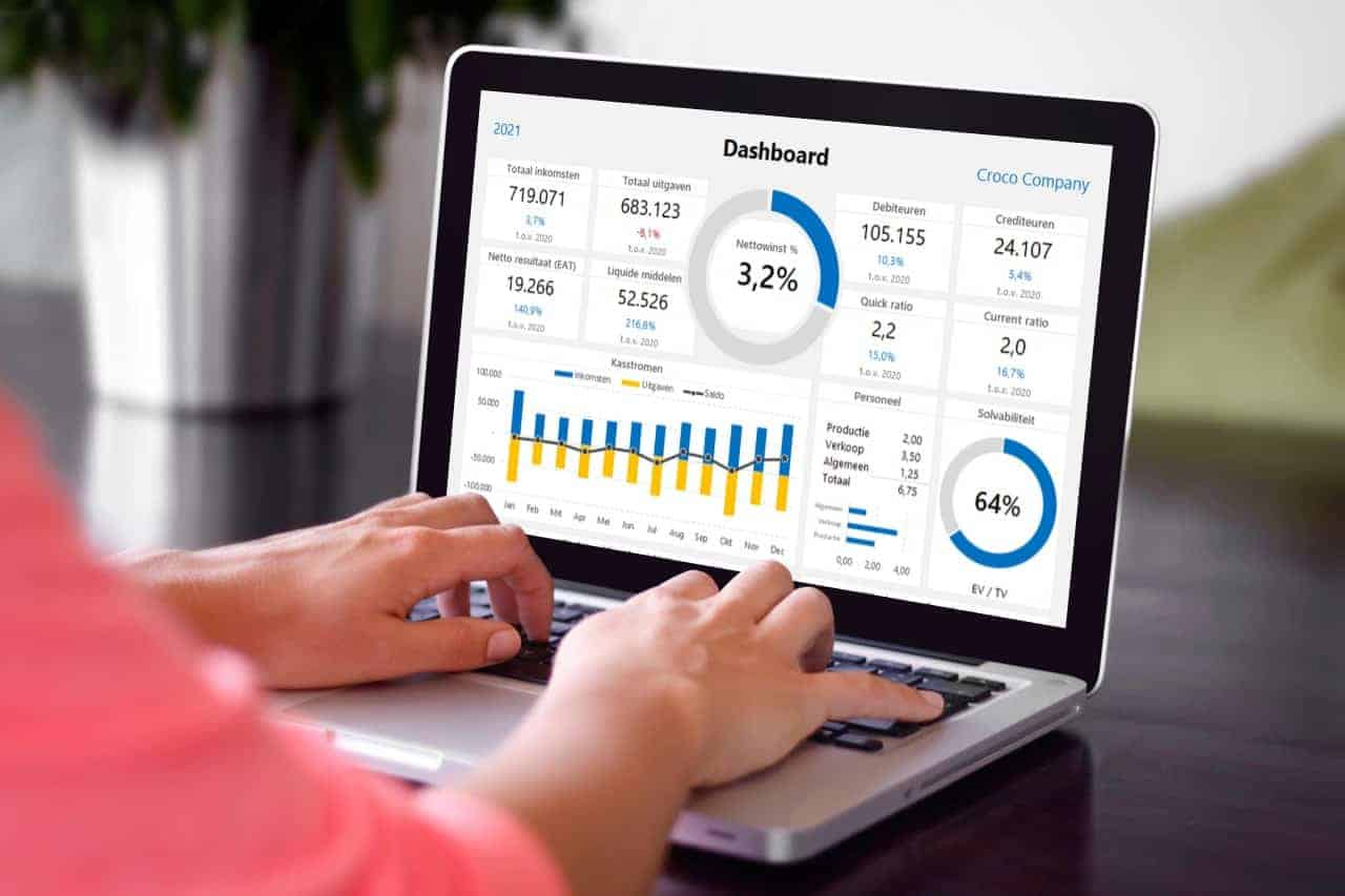 Dashboard financial plan